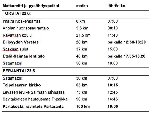 Valon Vuoksi hyvantekevaisyystempaus kavelyreitin aikataulu, kävely Imatralta Savitaipaleelle, osallistu